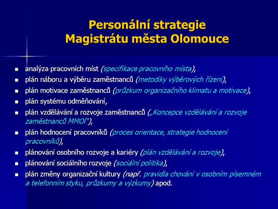 Personální strategie Magistrátu města Olomouce analýza pracovních míst (specifikace pracovního místa), plán náboru a výběru zaměstnanců (metodiky výbě