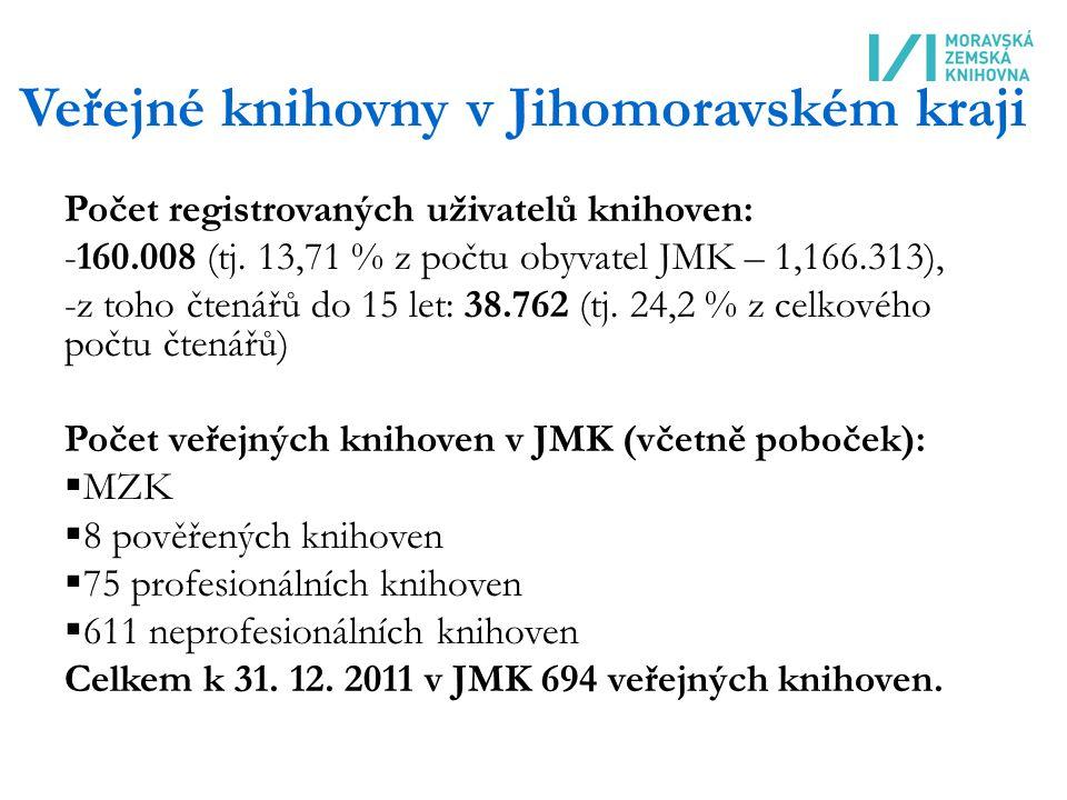 Veřejné knihovny v Jihomoravském kraji Počet registrovaných uživatelů knihoven: -160.008 (tj.