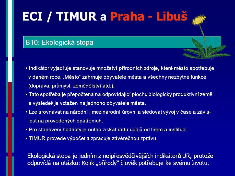 ECI / TIMUR a Praha - Libuš B10: Ekologická stopa Indikátor vyjadřuje stanovuje množství přírodních zdroje, které město spotřebuje v daném roce.