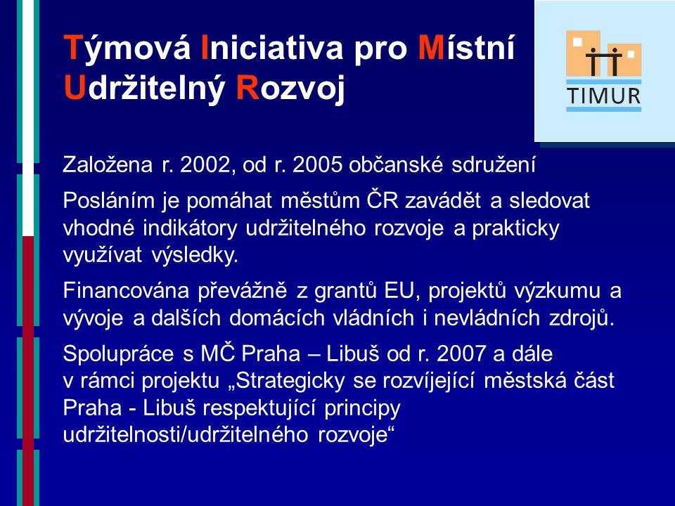 Týmová Iniciativa pro Místní Udržitelný Rozvoj Založena r.