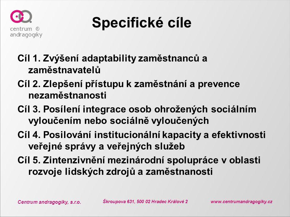 Centrum andragogiky, s.r.o. Škroupova 631, 500 02 Hradec Králové 2 www.centrumandragogiky.cz Specifické cíle Cíl 1. Zvýšení adaptability zaměstnanců a