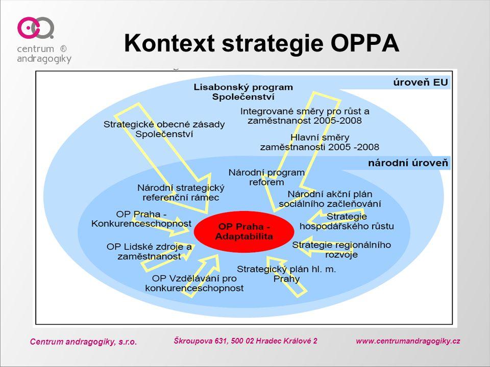 Centrum andragogiky, s.r.o. Škroupova 631, 500 02 Hradec Králové 2 www.centrumandragogiky.cz Kontext strategie OPPA