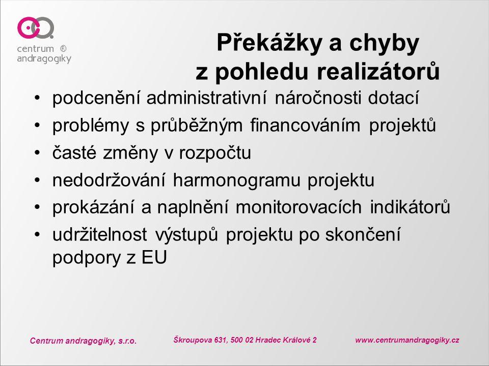 Centrum andragogiky, s.r.o. Škroupova 631, 500 02 Hradec Králové 2 www.centrumandragogiky.cz Překážky a chyby z pohledu realizátorů podcenění administ