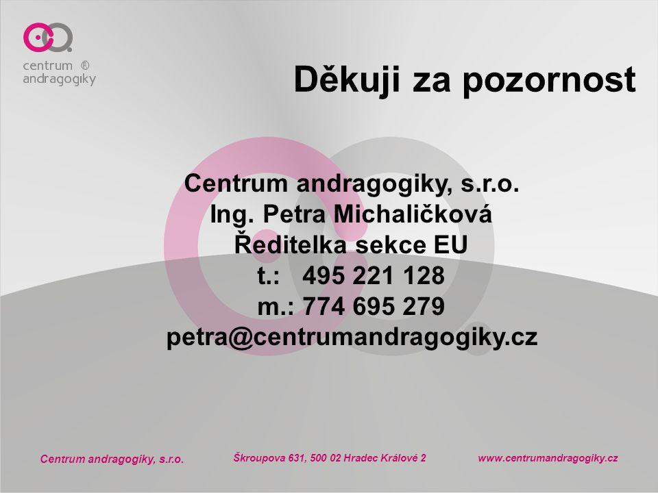 Centrum andragogiky, s.r.o. Škroupova 631, 500 02 Hradec Králové 2 www.centrumandragogiky.cz Děkuji za pozornost Centrum andragogiky, s.r.o. Ing. Petr