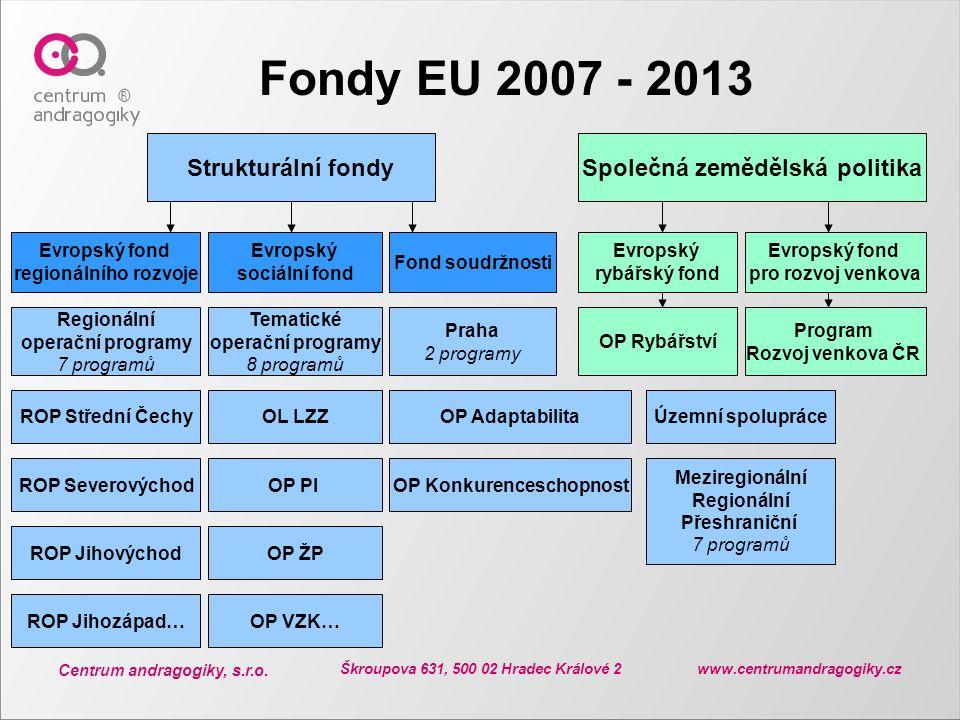 Centrum andragogiky, s.r.o. Škroupova 631, 500 02 Hradec Králové 2 www.centrumandragogiky.cz Fondy EU 2007 - 2013 Strukturální fondySpolečná zemědělsk
