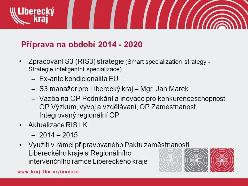 Zpracování S3 (RIS3) strategie (Smart specialization strategy - Strategie inteligentní specializace) –Ex-ante kondicionalita EU –S3 manažer pro Libere