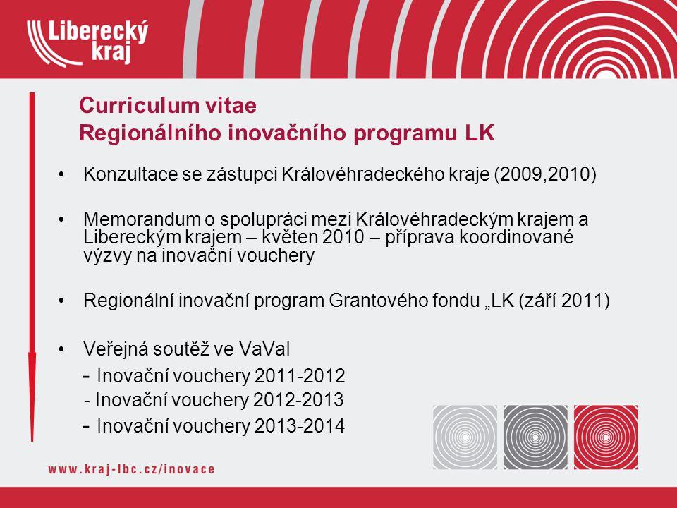 Curriculum vitae Regionálního inovačního programu LK Konzultace se zástupci Královéhradeckého kraje (2009,2010) Memorandum o spolupráci mezi Královéhr