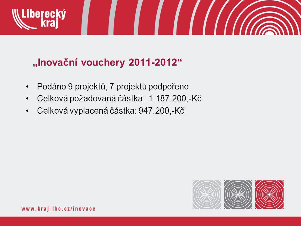 """""""Inovační vouchery 2011-2012"""" Podáno 9 projektů, 7 projektů podpořeno Celková požadovaná částka : 1.187.200,-Kč Celková vyplacená částka: 947.200,-Kč"""