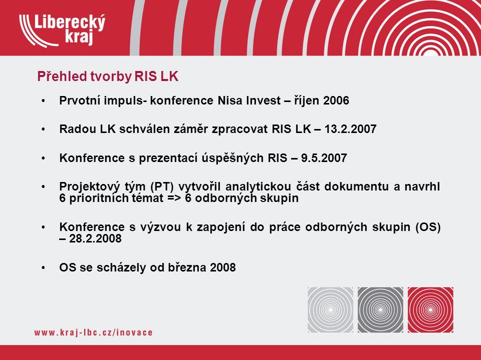 Prvotní impuls- konference Nisa Invest – říjen 2006 Radou LK schválen záměr zpracovat RIS LK – 13.2.2007 Konference s prezentací úspěšných RIS – 9.5.2