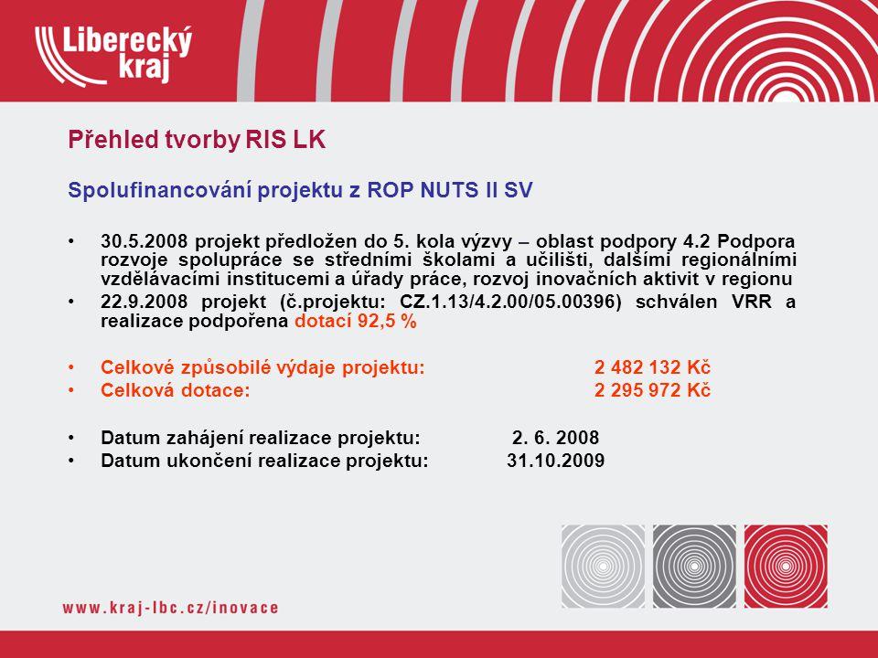 Zpracování S3 (RIS3) strategie (Smart specialization strategy - Strategie inteligentní specializace) –Ex-ante kondicionalita EU –S3 manažer pro Liberecký kraj – Mgr.