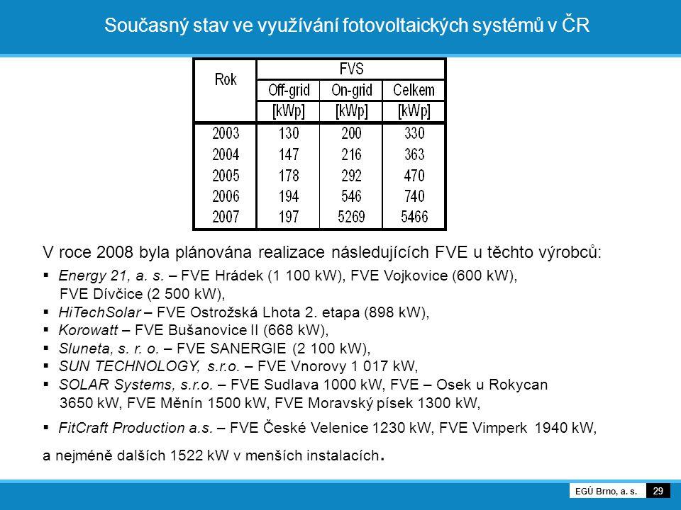 29 EGÚ Brno, a. s. Současný stav ve využívání fotovoltaických systémů v ČR V roce 2008 byla plánována realizace následujících FVE u těchto výrobců: 