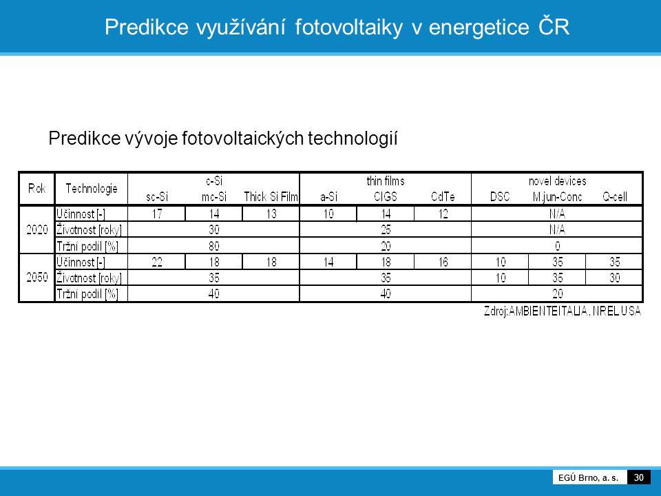 30 EGÚ Brno, a. s. Predikce využívání fotovoltaiky v energetice ČR Predikce vývoje fotovoltaických technologií