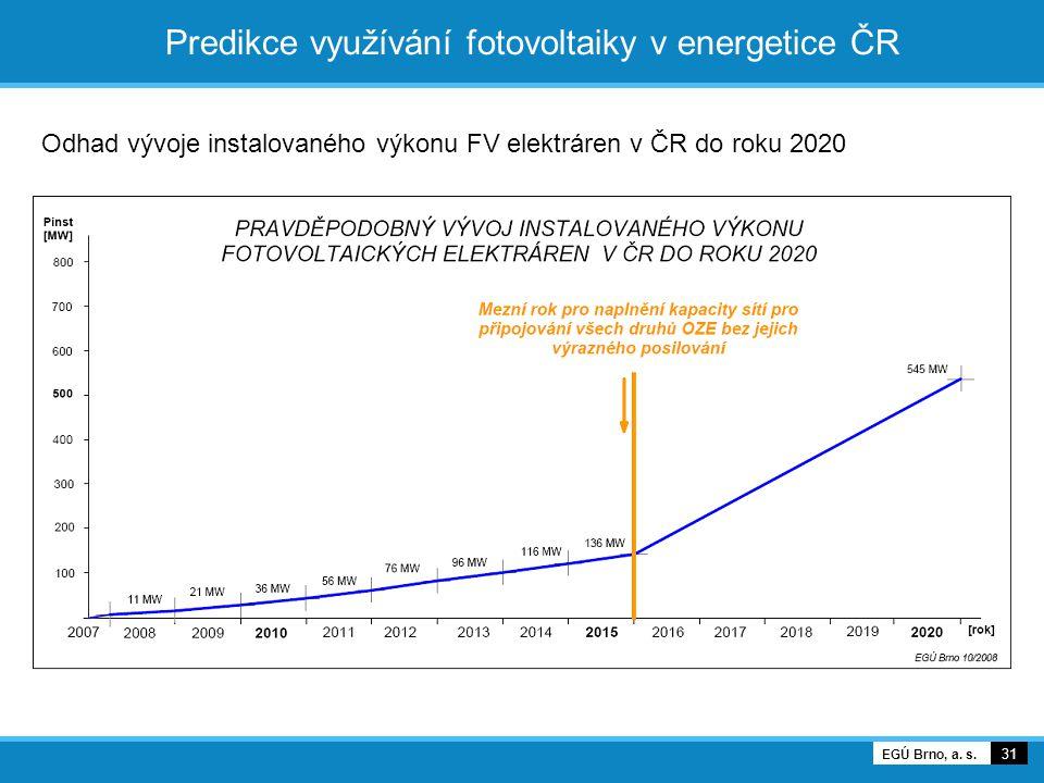31 EGÚ Brno, a. s. Predikce využívání fotovoltaiky v energetice ČR Odhad vývoje instalovaného výkonu FV elektráren v ČR do roku 2020