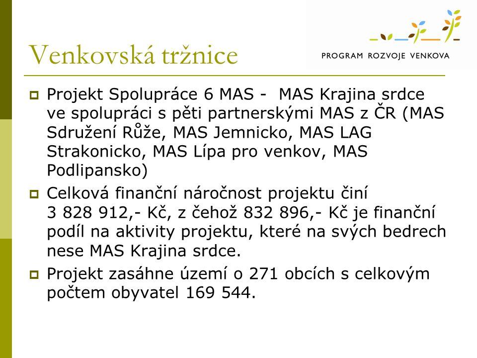 Venkovská tržnice  Projekt Spolupráce 6 MAS - MAS Krajina srdce ve spolupráci s pěti partnerskými MAS z ČR (MAS Sdružení Růže, MAS Jemnicko, MAS LAG