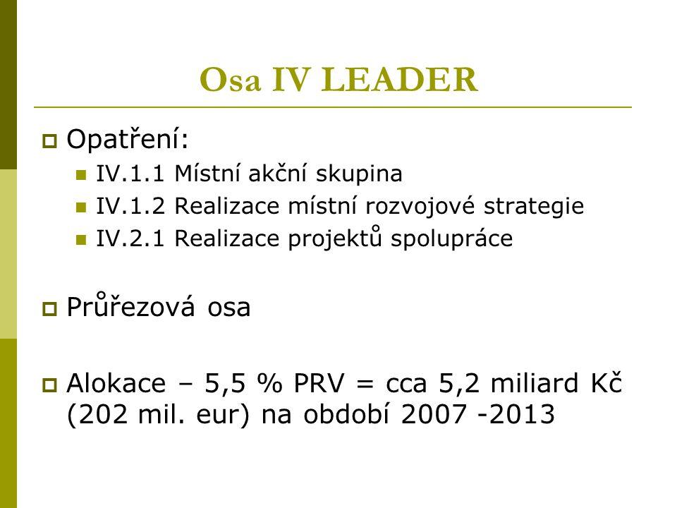 Osa IV LEADER  Opatření: IV.1.1 Místní akční skupina IV.1.2 Realizace místní rozvojové strategie IV.2.1 Realizace projektů spolupráce  Průřezová osa