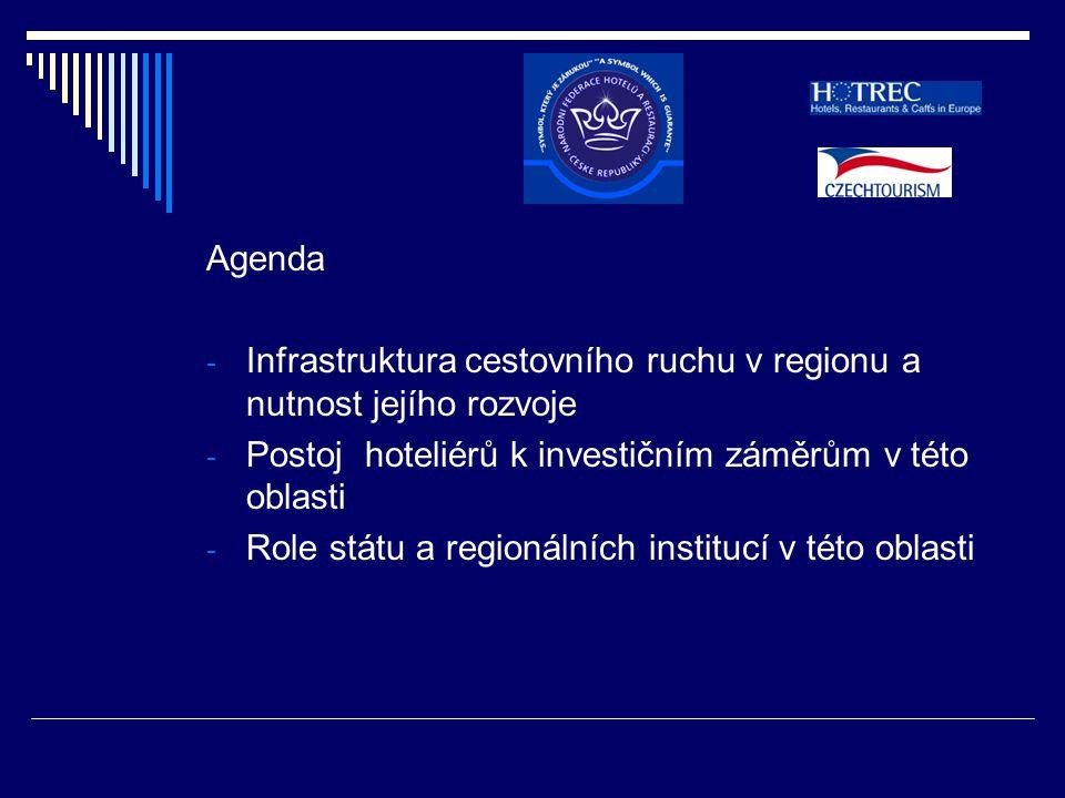 Agenda - Infrastruktura cestovního ruchu v regionu a nutnost jejího rozvoje - Postoj hoteliérů k investičním záměrům v této oblasti - Role státu a regionálních institucí v této oblasti