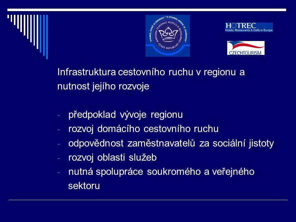 Infrastruktura cestovního ruchu v regionu a nutnost jejího rozvoje Každá i sebemenší aktivita v této oblasti musí být podporována především z pohledu morálního dopadu na aktéry této činnosti