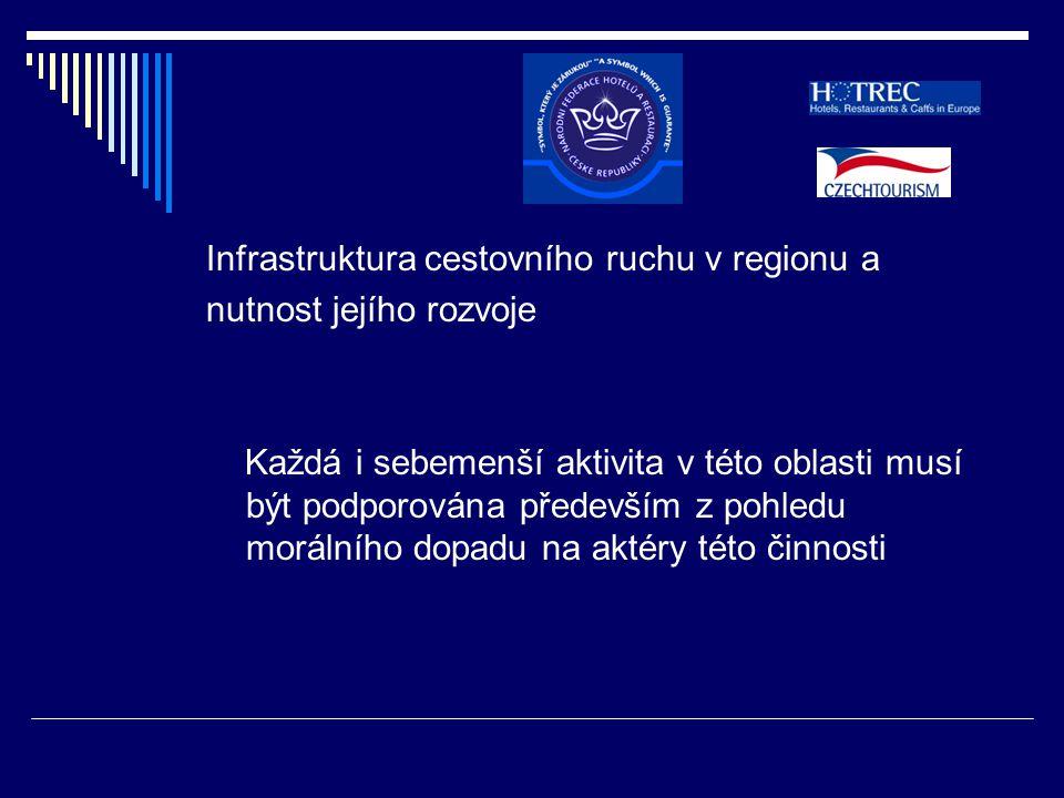 Infrastruktura cestovního ruchu v regionu a nutnost jejího rozvoje Každá i sebemenší aktivita v této oblasti musí být podporována především z pohledu
