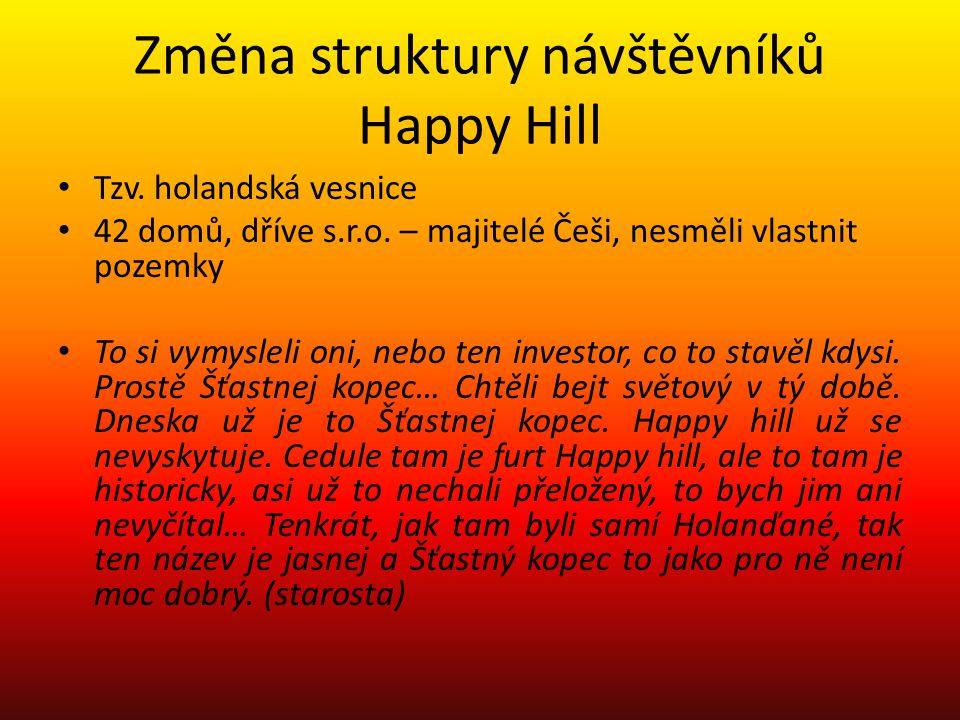 Změna struktury návštěvníků Happy Hill Tzv. holandská vesnice 42 domů, dříve s.r.o.