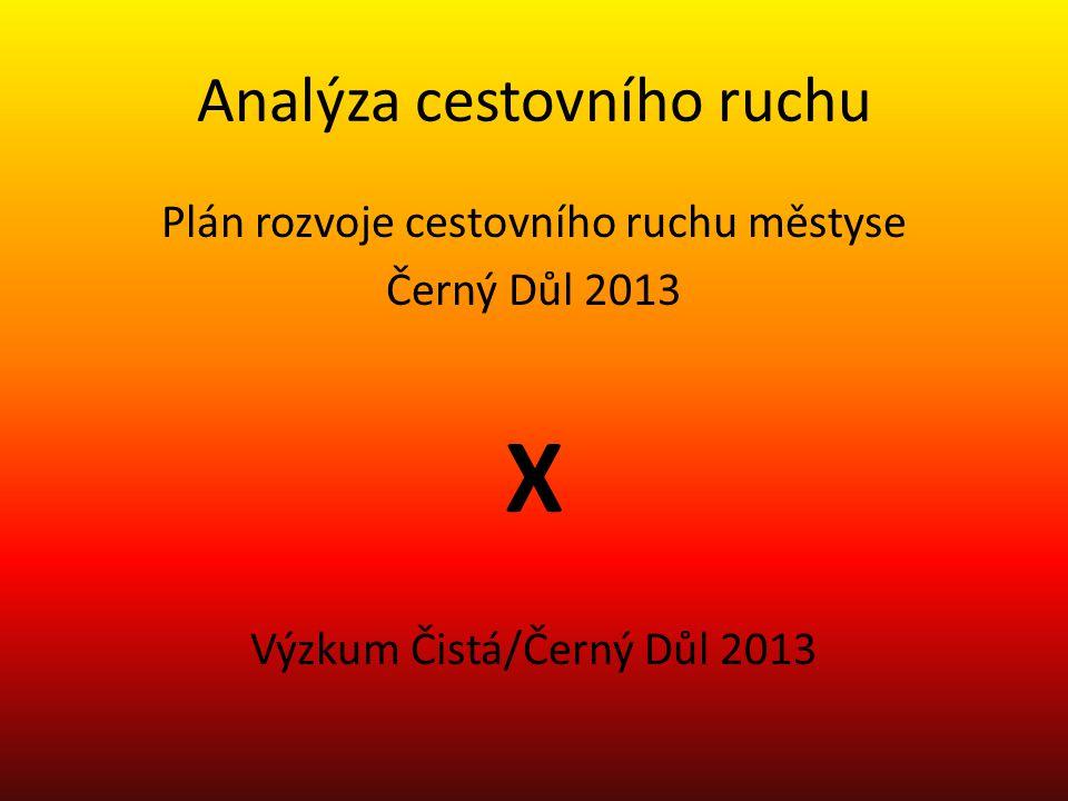 Analýza cestovního ruchu Plán rozvoje cestovního ruchu městyse Černý Důl 2013 X Výzkum Čistá/Černý Důl 2013