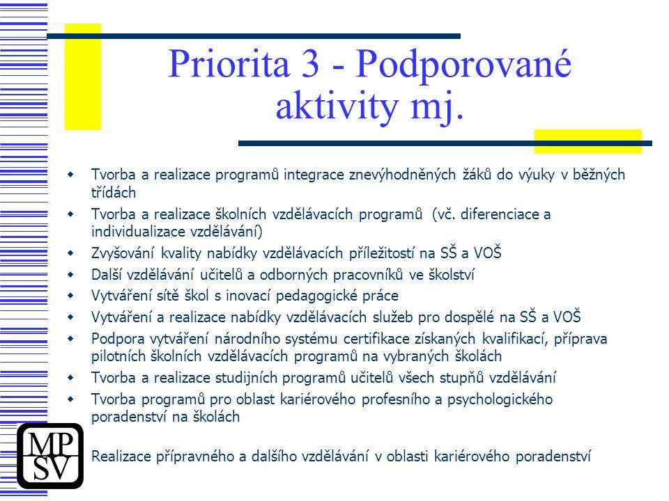 Priorita 3 - Podporované aktivity mj.