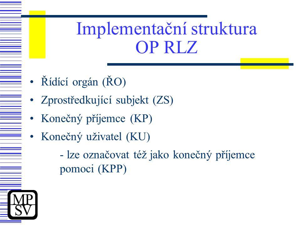 Implementační struktura OP RLZ Řídící orgán (ŘO) Zprostředkující subjekt (ZS) Konečný příjemce (KP) Konečný uživatel (KU) - lze označovat též jako konečný příjemce pomoci (KPP)