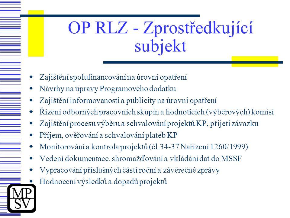 OP RLZ - Zprostředkující subjekt  Zajištění spolufinancování na úrovni opatření  Návrhy na úpravy Programového dodatku  Zajištění informovanosti a publicity na úrovni opatření  Řízení odborných pracovních skupin a hodnotících (výběrových) komisí  Zajištění procesu výběru a schvalování projektů KP, přijetí závazku  Příjem, ověřování a schvalování plateb KP  Monitorování a kontrola projektů (čl.34-37 Nařízení 1260/1999)  Vedení dokumentace, shromažďování a vkládání dat do MSSF  Vypracování příslušných částí roční a závěrečné zprávy  Hodnocení výsledků a dopadů projektů