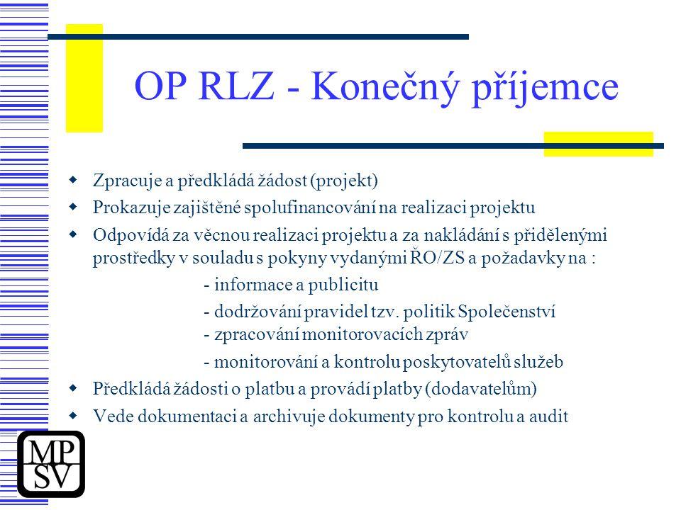 OP RLZ - Konečný příjemce  Zpracuje a předkládá žádost (projekt)  Prokazuje zajištěné spolufinancování na realizaci projektu  Odpovídá za věcnou realizaci projektu a za nakládání s přidělenými prostředky v souladu s pokyny vydanými ŘO/ZS a požadavky na : - informace a publicitu - dodržování pravidel tzv.
