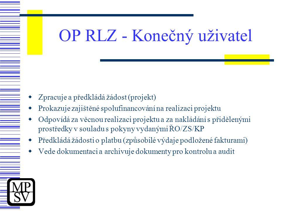 OP RLZ - Konečný uživatel  Zpracuje a předkládá žádost (projekt)  Prokazuje zajištěné spolufinancování na realizaci projektu  Odpovídá za věcnou realizaci projektu a za nakládání s přidělenými prostředky v souladu s pokyny vydanými ŘO/ZS/KP  Předkládá žádosti o platbu (způsobilé výdaje podložené fakturami)  Vede dokumentaci a archivuje dokumenty pro kontrolu a audit