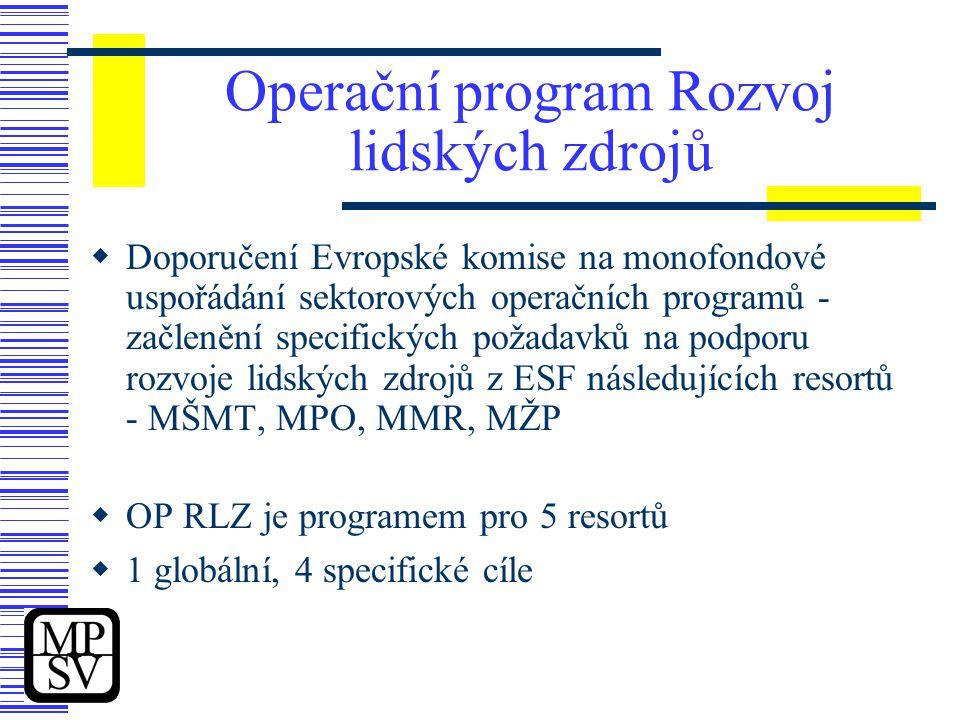 Operační program Rozvoj lidských zdrojů  Doporučení Evropské komise na monofondové uspořádání sektorových operačních programů - začlenění specifických požadavků na podporu rozvoje lidských zdrojů z ESF následujících resortů - MŠMT, MPO, MMR, MŽP  OP RLZ je programem pro 5 resortů  1 globální, 4 specifické cíle