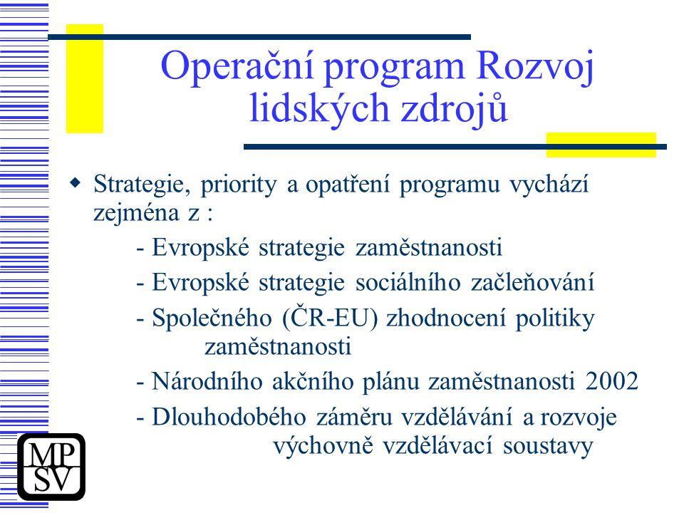Operační program Rozvoj lidských zdrojů  Strategie, priority a opatření programu vychází zejména z : - Evropské strategie zaměstnanosti - Evropské strategie sociálního začleňování - Společného (ČR-EU) zhodnocení politiky zaměstnanosti - Národního akčního plánu zaměstnanosti 2002 - Dlouhodobého záměru vzdělávání a rozvoje výchovně vzdělávací soustavy