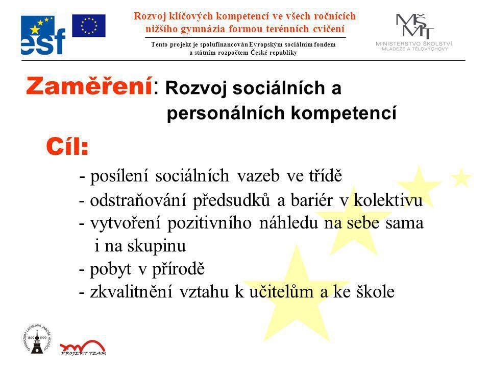 Rozvoj klíčových kompetencí ve všech ročnících nižšího gymnázia formou terénních cvičení Tento projekt je spolufinancován Evropským sociálním fondem a státním rozpočtem České republiky Zaměření : Rozvoj sociálních a personálních kompetencí Cíl: - posílení sociálních vazeb ve třídě - odstraňování předsudků a bariér v kolektivu - vytvoření pozitivního náhledu na sebe sama i na skupinu - pobyt v přírodě - zkvalitnění vztahu k učitelům a ke škole
