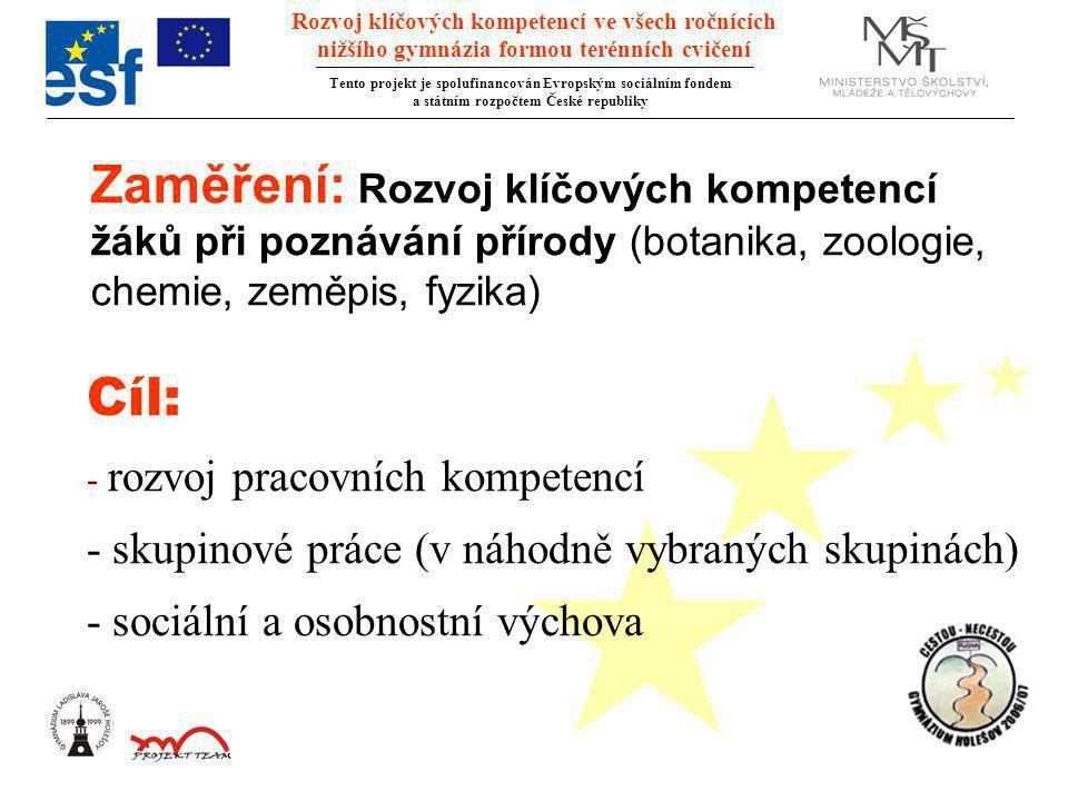 Rozvoj klíčových kompetencí ve všech ročnících nižšího gymnázia formou terénních cvičení Tento projekt je spolufinancován Evropským sociálním fondem a státním rozpočtem České republiky Zaměření: Rozvoj klíčových kompetencí žáků při poznávání přírody (botanika, zoologie, chemie, zeměpis, fyzika) Cíl: - rozvoj pracovních kompetencí - skupinové práce (v náhodně vybraných skupinách) - sociální a osobnostní výchova