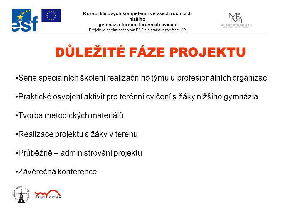 Rozvoj klíčových kompetencí ve všech ročnících nižšího gymnázia formou terénních cvičení Projekt je spolufinancován ESF a státním rozpočtem ČR DŮLEŽIT