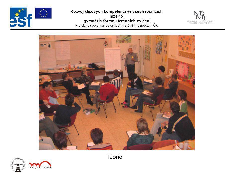Rozvoj klíčových kompetencí ve všech ročnících nižšího gymnázia formou terénních cvičení Projekt je spolufinancován ESF a státním rozpočtem ČR Teorie