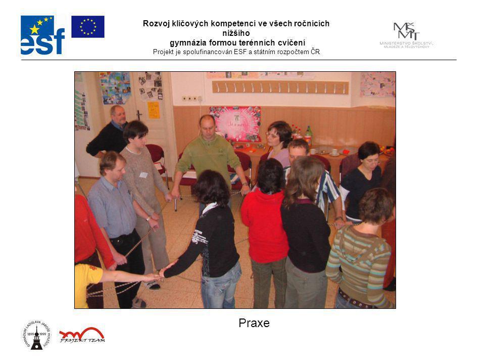 Rozvoj klíčových kompetencí ve všech ročnících nižšího gymnázia formou terénních cvičení Projekt je spolufinancován ESF a státním rozpočtem ČR Praxe