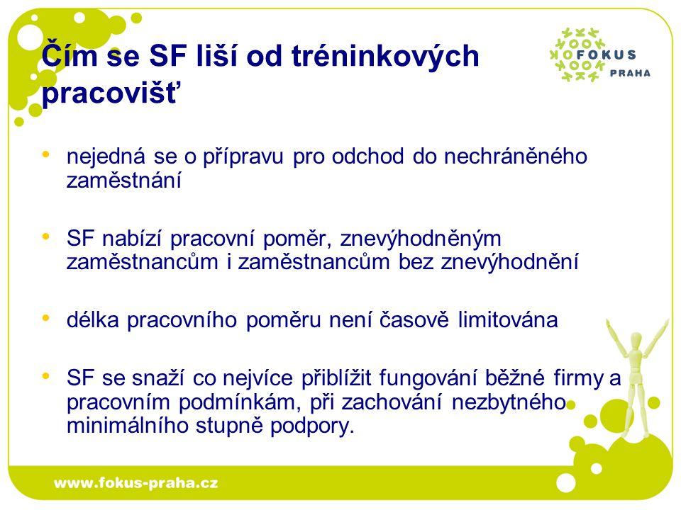 Obec Sedlec u Líbeznice Založena 1999 za podpory Phare-Lien Provozuje: – – penzion s kapacitou 45 lůžek vč.