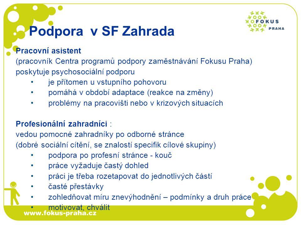 Podpora v SF Zahrada Pracovní asistent (pracovník Centra programů podpory zaměstnávání Fokusu Praha) poskytuje psychosociální podporu je přítomen u vstupního pohovoru pomáhá v období adaptace (reakce na změny) problémy na pracovišti nebo v krizových situacích Profesionální zahradníci : vedou pomocné zahradníky po odborné stránce (dobré sociální cítění, se znalostí specifik cílové skupiny) podpora po profesní stránce - kouč práce vyžaduje častý dohled práci je třeba rozetapovat do jednotlivých částí časté přestávky zohledňovat míru znevýhodnění – podmínky a druh práce motivovat, chválit