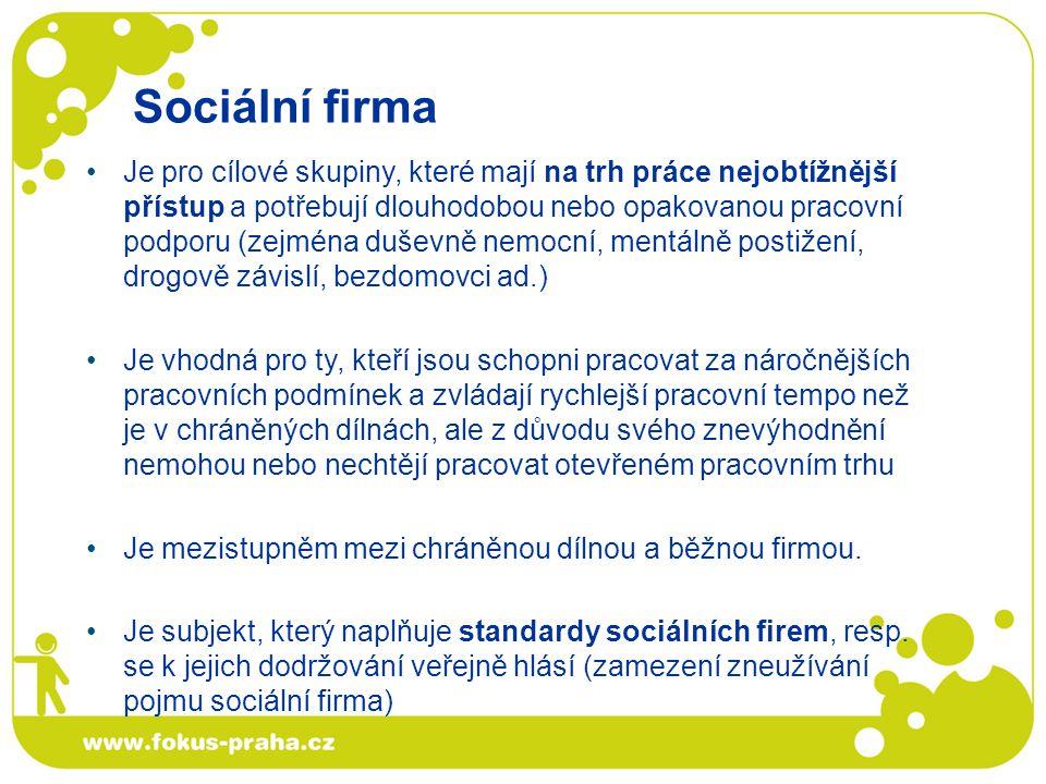 pracovní příležitosti pro zdravotně i sociálně znevýhodněné růst pocitu potřebnosti a seberealizace znevýhodněných zaměstnanců posílení ekonomické nezávislosti zaměstnanců sociální firmy snížení stigmatu a podpora sociálního začleňování Co nového sociální firma přináší
