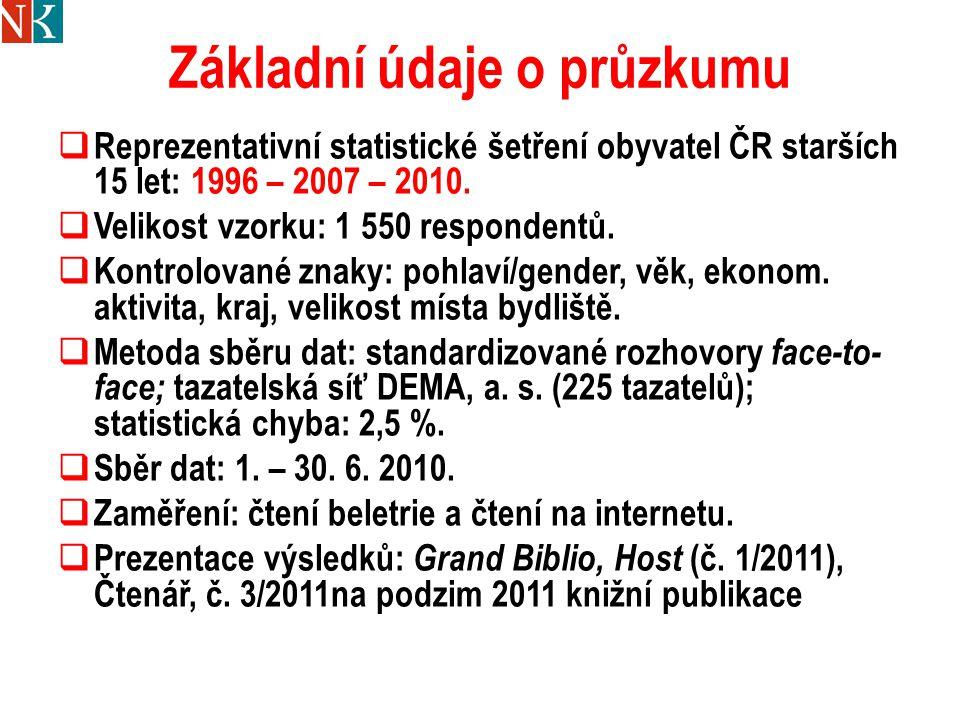 Základní údaje o průzkumu  Reprezentativní statistické šetření obyvatel ČR starších 15 let: 1996 – 2007 – 2010.
