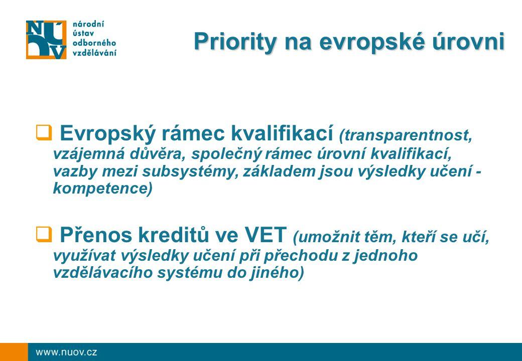 Priority na evropské úrovni  Evropský rámec kvalifikací (transparentnost, vzájemná důvěra, společný rámec úrovní kvalifikací, vazby mezi subsystémy, základem jsou výsledky učení - kompetence)  Přenos kreditů ve VET (umožnit těm, kteří se učí, využívat výsledky učení při přechodu z jednoho vzdělávacího systému do jiného)