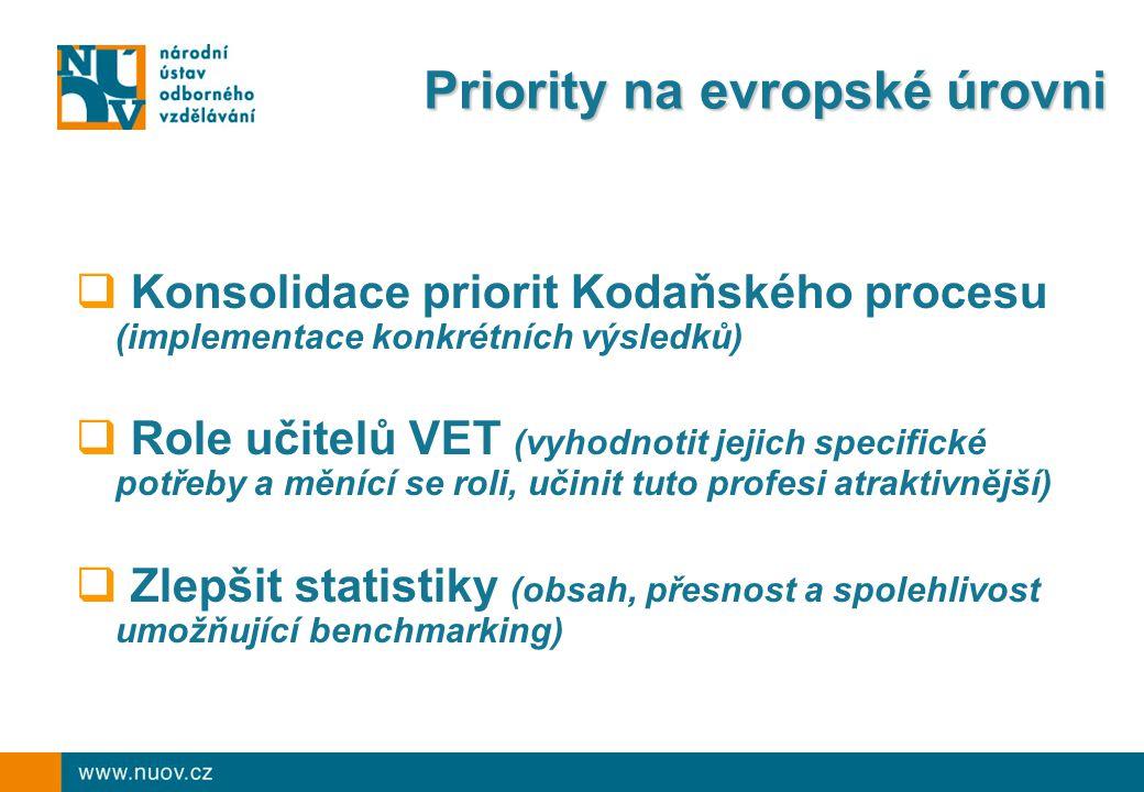 Priority na evropské úrovni  Konsolidace priorit Kodaňského procesu (implementace konkrétních výsledků)  Role učitelů VET (vyhodnotit jejich specifické potřeby a měnící se roli, učinit tuto profesi atraktivnější)  Zlepšit statistiky (obsah, přesnost a spolehlivost umožňující benchmarking)