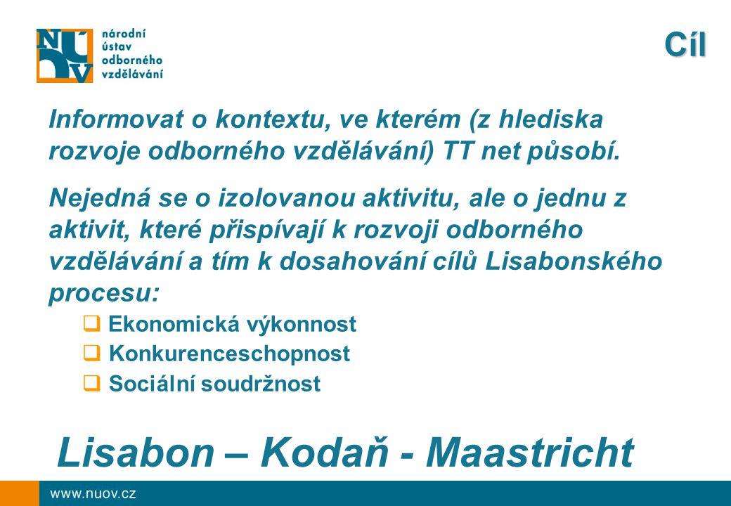 Lisabonský proces Stát se do roku 2010 nejkonkurenceschopnější a nejdynamičtější znalostní ekonomikou na světě, schopnou udržitelného hospodářského růstu s více a lepšími pracovními místy a s větší sociální soudržností.