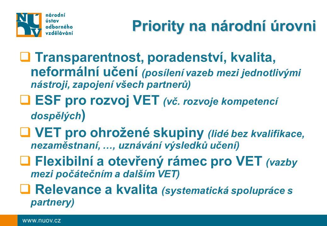 Priority na národní úrovni  Transparentnost, poradenství, kvalita, neformální učení (posílení vazeb mezi jednotlivými nástroji, zapojení všech partnerů)  ESF pro rozvoj VET (vč.