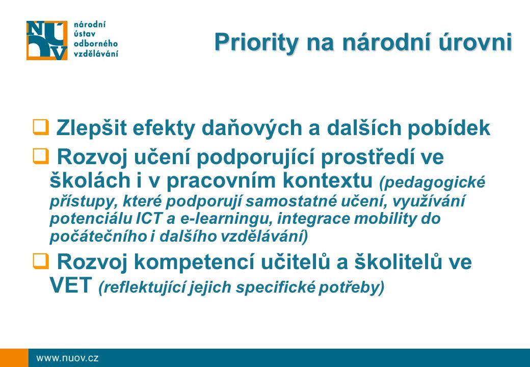 Priority na národní úrovni  Zlepšit efekty daňových a dalších pobídek  Rozvoj učení podporující prostředí ve školách i v pracovním kontextu (pedagogické přístupy, které podporují samostatné učení, využívání potenciálu ICT a e-learningu, integrace mobility do počátečního i dalšího vzdělávání)  Rozvoj kompetencí učitelů a školitelů ve VET (reflektující jejich specifické potřeby)