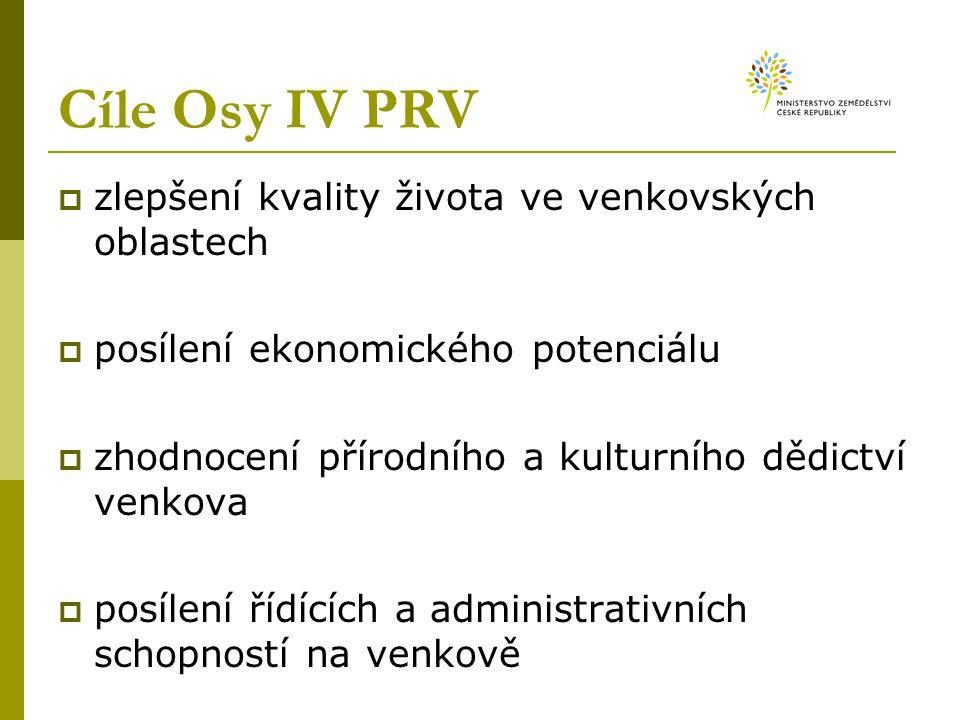 Cíle Osy IV PRV  zlepšení kvality života ve venkovských oblastech  posílení ekonomického potenciálu  zhodnocení přírodního a kulturního dědictví ve