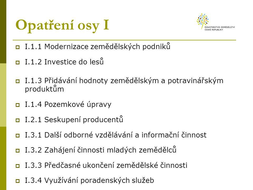 Opatření osy I  I.1.1 Modernizace zemědělských podniků  I.1.2 Investice do lesů  I.1.3 Přidávání hodnoty zemědělským a potravinářským produktům  I.1.4 Pozemkové úpravy  I.2.1 Seskupení producentů  I.3.1 Další odborné vzdělávání a informační činnost  I.3.2 Zahájení činnosti mladých zemědělců  I.3.3 Předčasné ukončení zemědělské činnosti  I.3.4 Využívání poradenských služeb