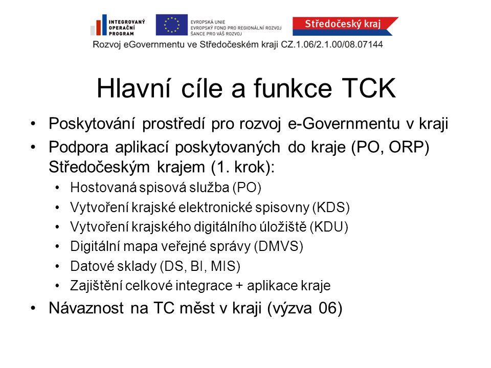 Hlavní cíle a funkce TCK Poskytování prostředí pro rozvoj e-Governmentu v kraji Podpora aplikací poskytovaných do kraje (PO, ORP) Středočeským krajem (1.