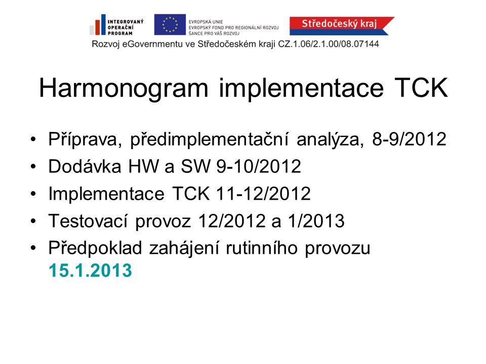 Harmonogram implementace TCK Příprava, předimplementační analýza, 8-9/2012 Dodávka HW a SW 9-10/2012 Implementace TCK 11-12/2012 Testovací provoz 12/2012 a 1/2013 Předpoklad zahájení rutinního provozu 15.1.2013