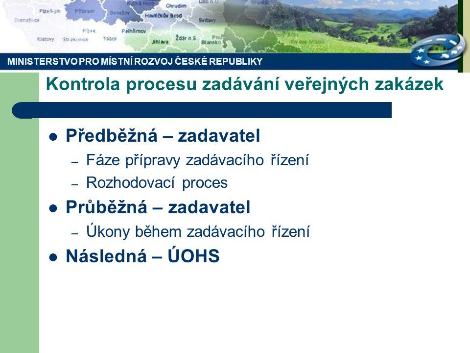 MINISTERSTVO PRO MÍSTNÍ ROZVOJ ČESKÉ REPUBLIKY Zadavatel a řádné zadání veřejné zakázky Zadavatelé hospodaří s veřejnými prostředky Zadavatelé plní úkoly vyplývající z veřejné správy Zadavatelé potřebují: – Kvalitu – Rychlost a flexibilitu